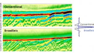 French geophysical tool spurs marine surveys offshore China