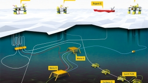 The subsea Maria field in the Haltenbanken area